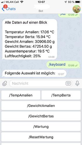TelegramBotScreen