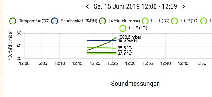 2019-06-15%2012_33_28-Bob-App%20-