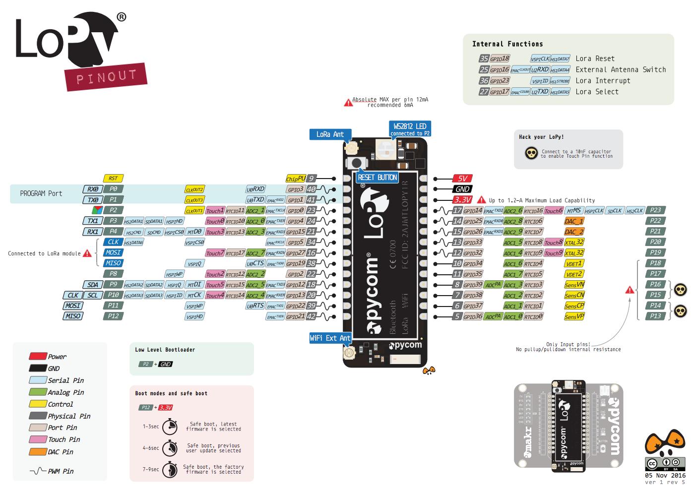 LoPy - Triple-network WiFi, Bluetooth and LoRa dev board - Hardware