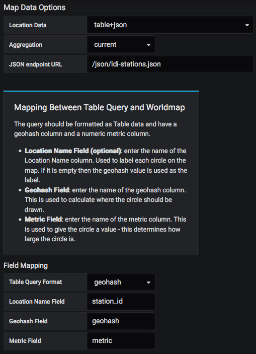 Grafana Worldmap Panel NG - Benutzerschnittstelle / User interface